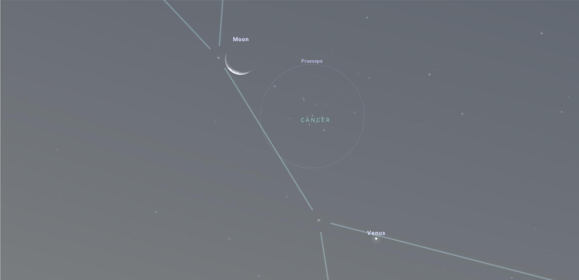 koniunkcja Księżyca i Wenus